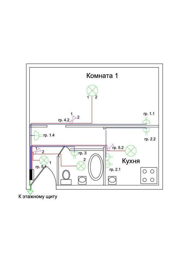 Прайс-лист на наружные электромонтажные работы